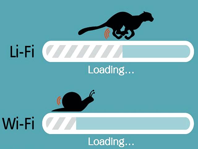 Lambalı internet Li-Fi