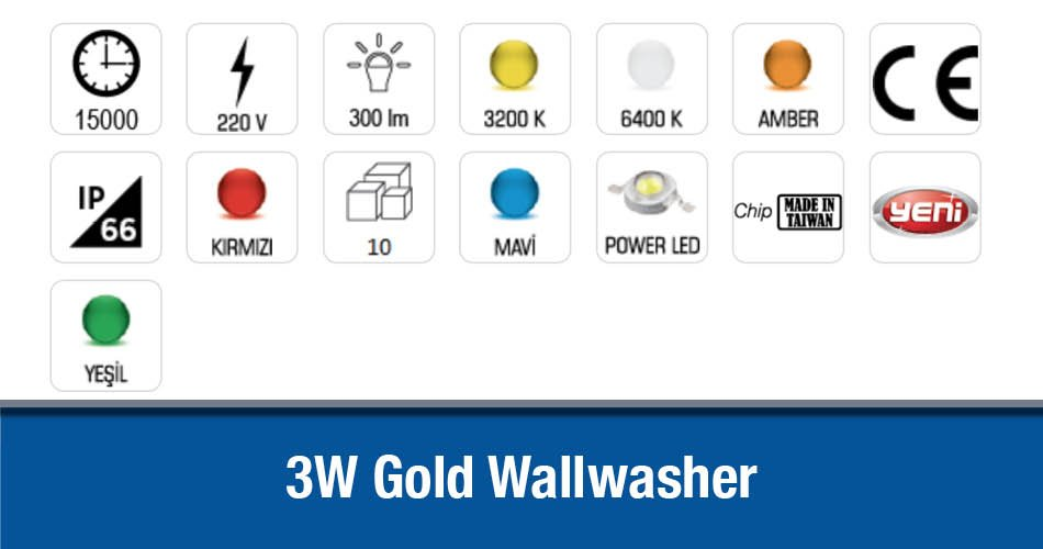 3W Wallwasher