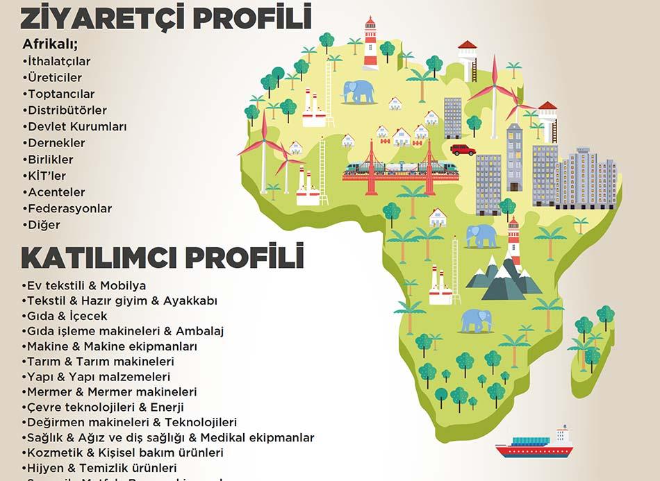 Export Gateway Africa
