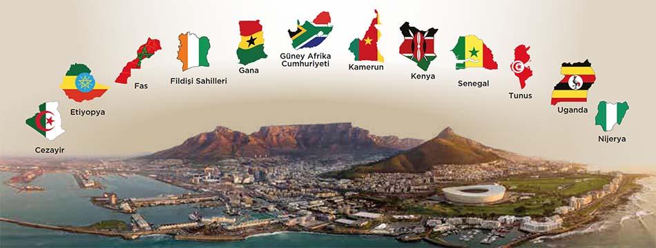 Afrika İthalat İhracat