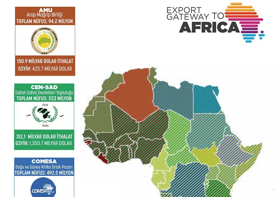 Afrika Ticaret Birlikleri