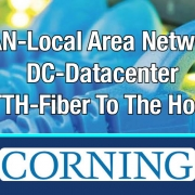 Corning DC Datacenter FTTH-Fiber To The Home